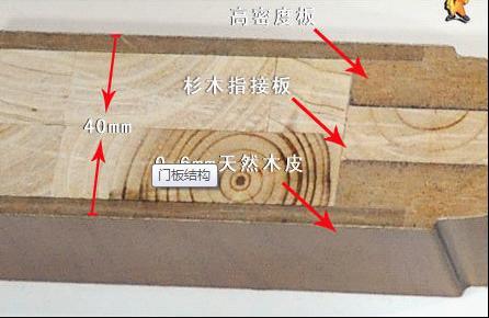 新闻资讯-针对实木复合烤漆门门芯材质广州协会做出